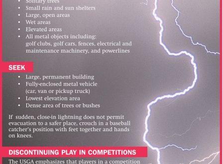 Pericolo fulmini e brutto tempo nel golf